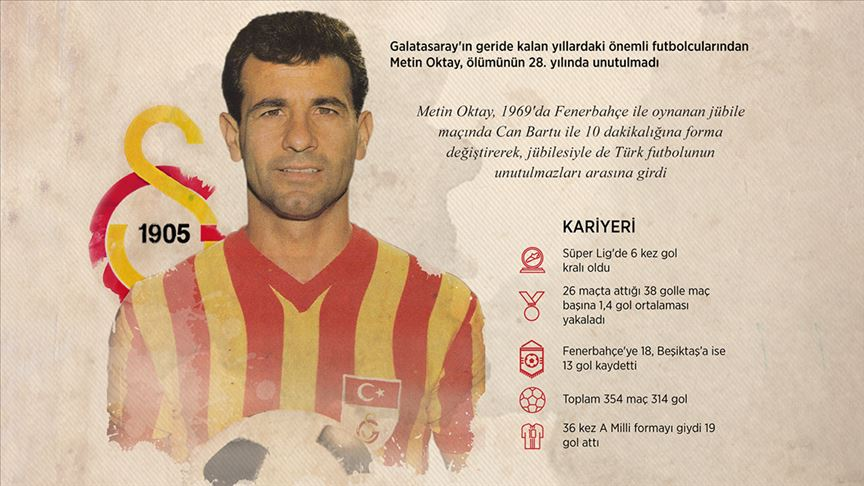 Türk futbolunun 'Taçsız Kralı' Metin Oktay